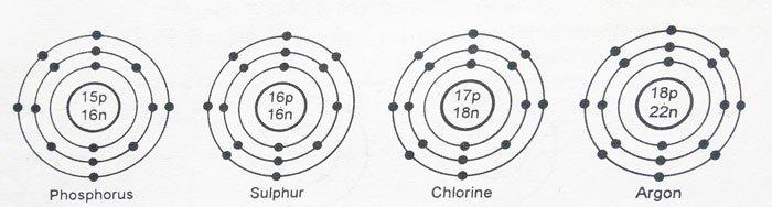 Phosphorus-electron-configuration