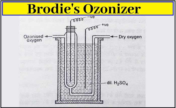 Brodie's Ozonizer