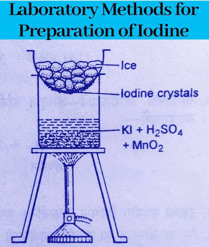 Preparation-of-Iodine