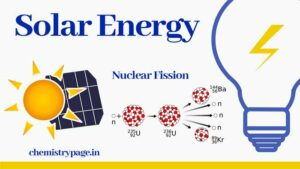 Read more about the article Solar Energy : Light Waves, Reactions and Uses