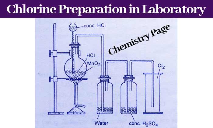 Chlorine Preparation in lab