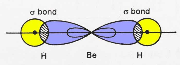 beryllium-hydride