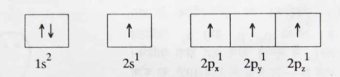 electronic configuration of copper