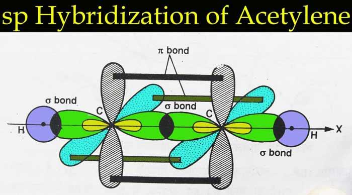 sp-hybridization-of-acetylene